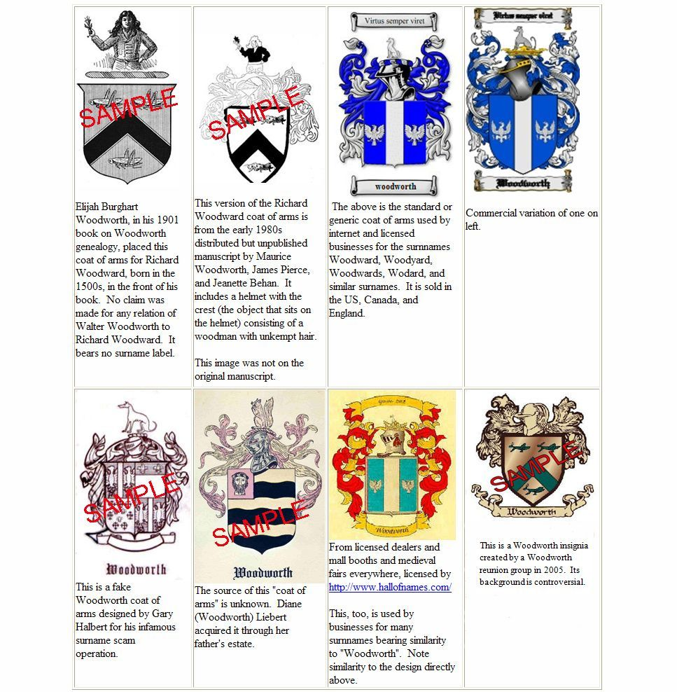 Design A Coat Of Arms Online | The Woodworth Coat Of Arms